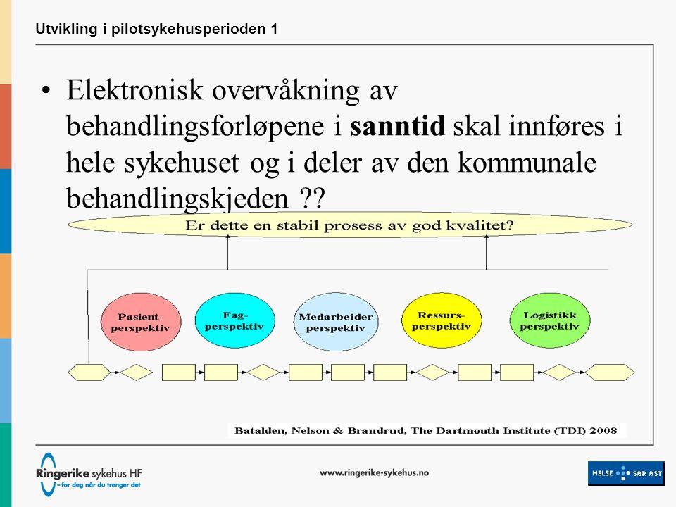 Utvikling i pilotsykehusperioden 1 Elektronisk overvåkning av behandlingsforløpene i sanntid skal innføres i hele sykehuset og i deler av den kommunale behandlingskjeden