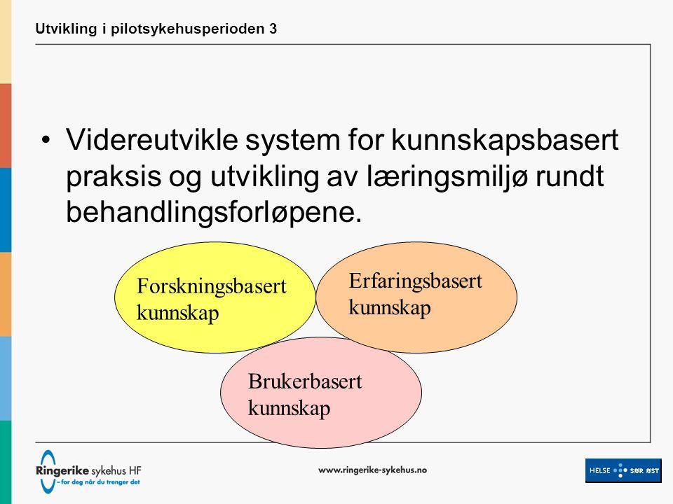 Utvikling i pilotsykehusperioden 3 Videreutvikle system for kunnskapsbasert praksis og utvikling av læringsmiljø rundt behandlingsforløpene.