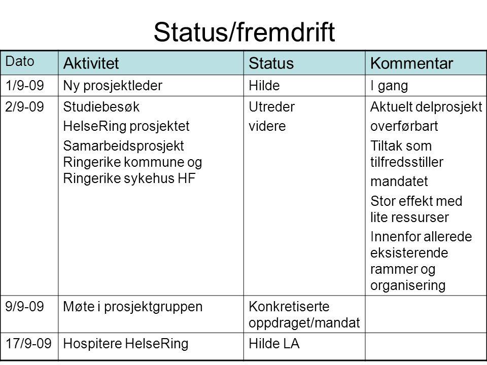 Status/fremdrift Dato AktivitetStatusKommentar 1/9-09Ny prosjektlederHildeI gang 2/9-09Studiebesøk HelseRing prosjektet Samarbeidsprosjekt Ringerike k
