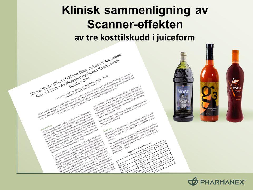Klinisk sammenligning av Scanner-effekten av tre kosttilskudd i juiceform