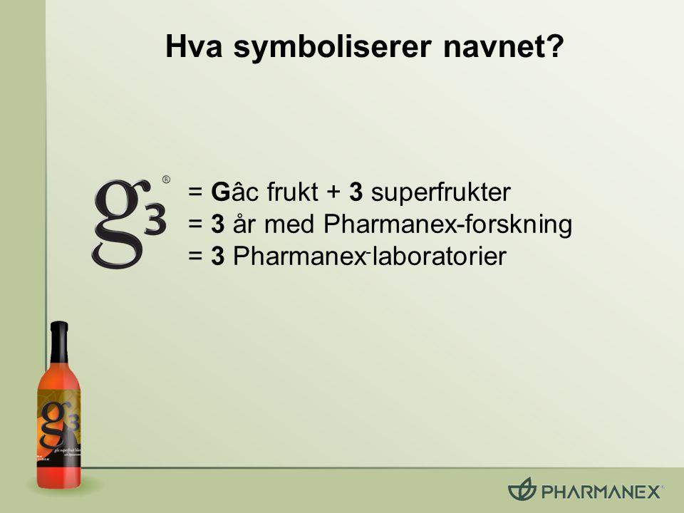 = Gâc frukt + 3 superfrukter = 3 år med Pharmanex-forskning = 3 Pharmanex - laboratorier Hva symboliserer navnet?