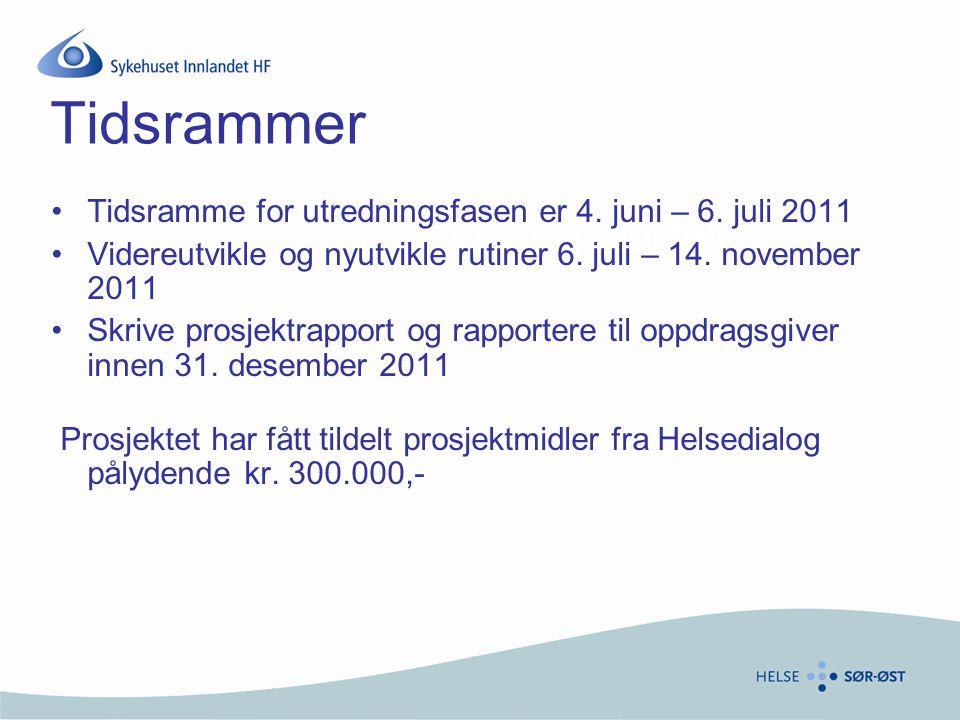 Tidsrammer Nye SI Kongsvinger Tidsramme for utredningsfasen er 4. juni – 6. juli 2011 Videreutvikle og nyutvikle rutiner 6. juli – 14. november 2011 S
