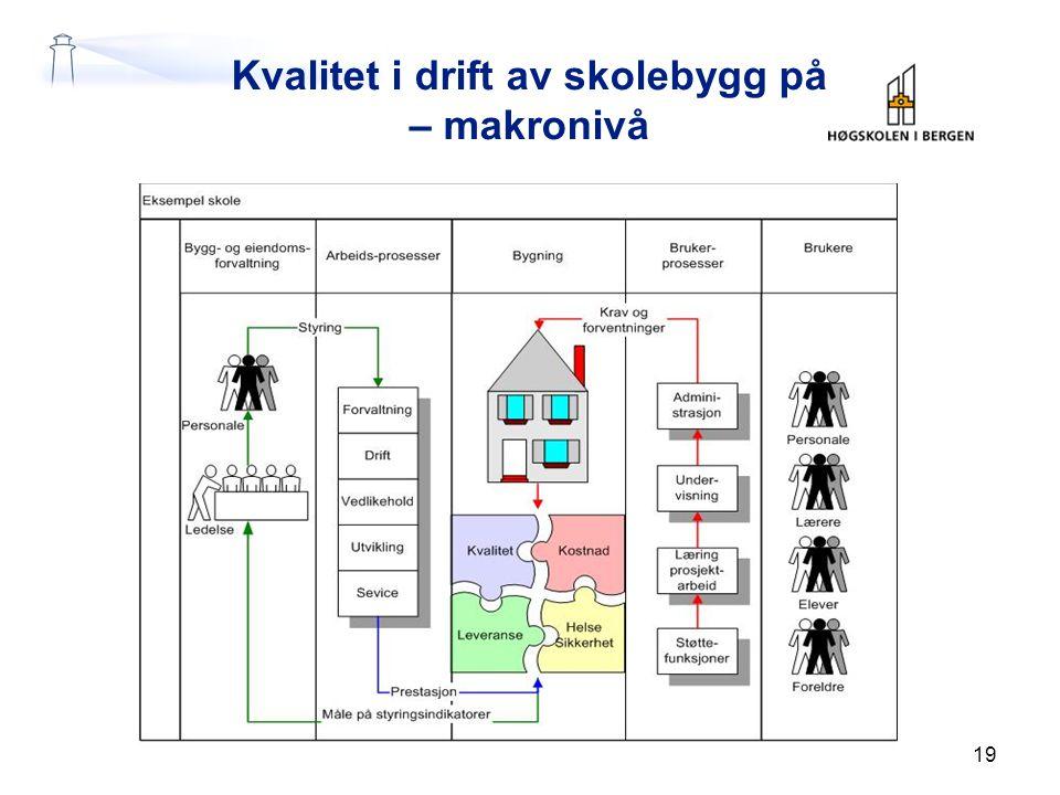Kvalitet i drift av skolebygg på – makronivå 19