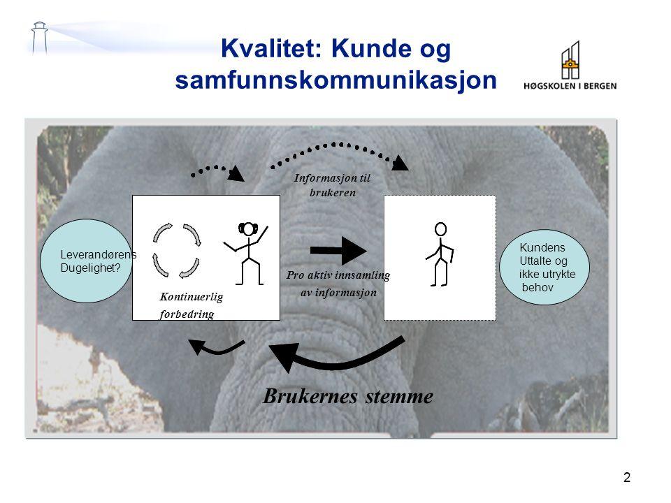 Kunnskap Informasjon Enighet Leverandør Leveranse Kunde/bruker Hvordan definerer vi kvalitet.