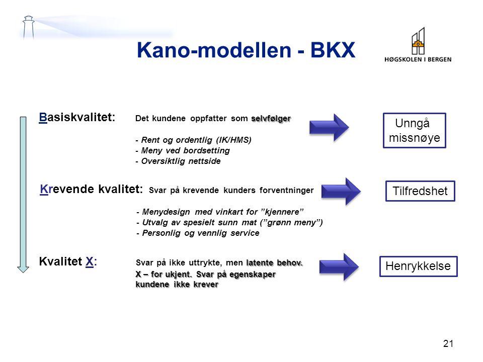 Kano-modellen - BKX selvfølger Basiskvalitet: Det kundene oppfatter som selvfølger - Rent og ordentlig (IK/HMS) - Meny ved bordsetting - Oversiktlig nettside Unngå missnøye Krevende kvalitet: Svar på krevende kunders forventninger - Menydesign med vinkart for kjennere - Utvalg av spesielt sunn mat ( grønn meny ) - Personlig og vennlig service latente behov.