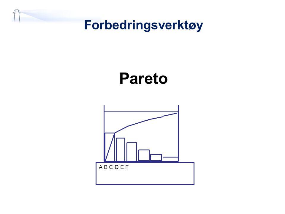Historisk bakgrunn Vilfredo Pareto, 1848-1923