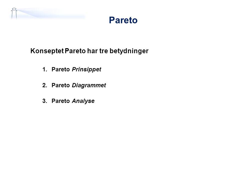 Pareto Konseptet Pareto har tre betydninger 1.Pareto Prinsippet 2.Pareto Diagrammet 3.Pareto Analyse