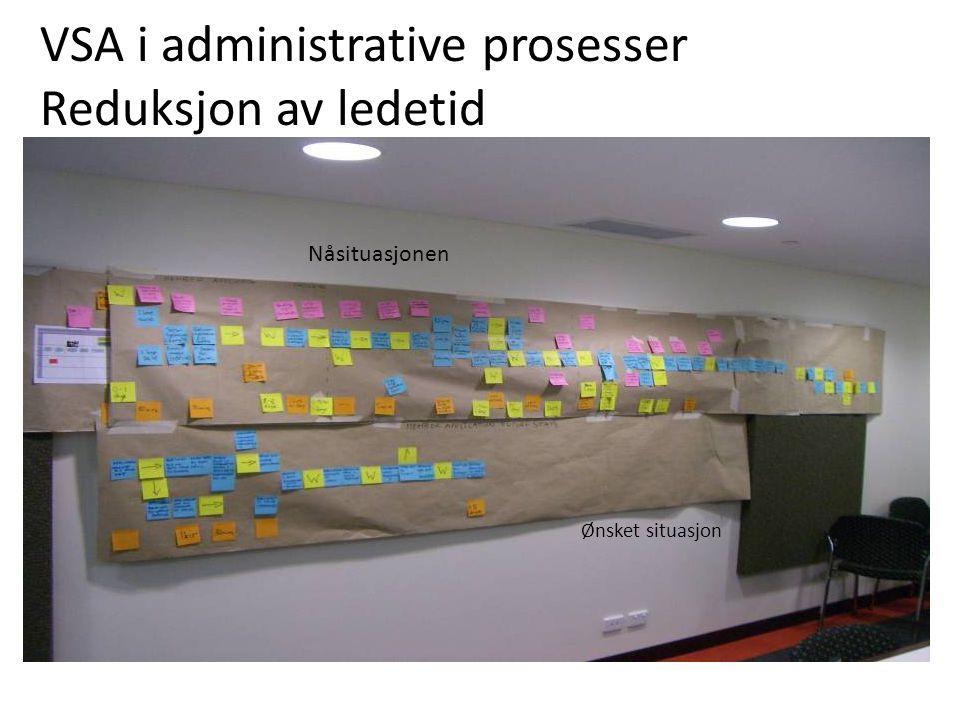 Nåsituasjonen Ønsket situasjon VSA i administrative prosesser Reduksjon av ledetid