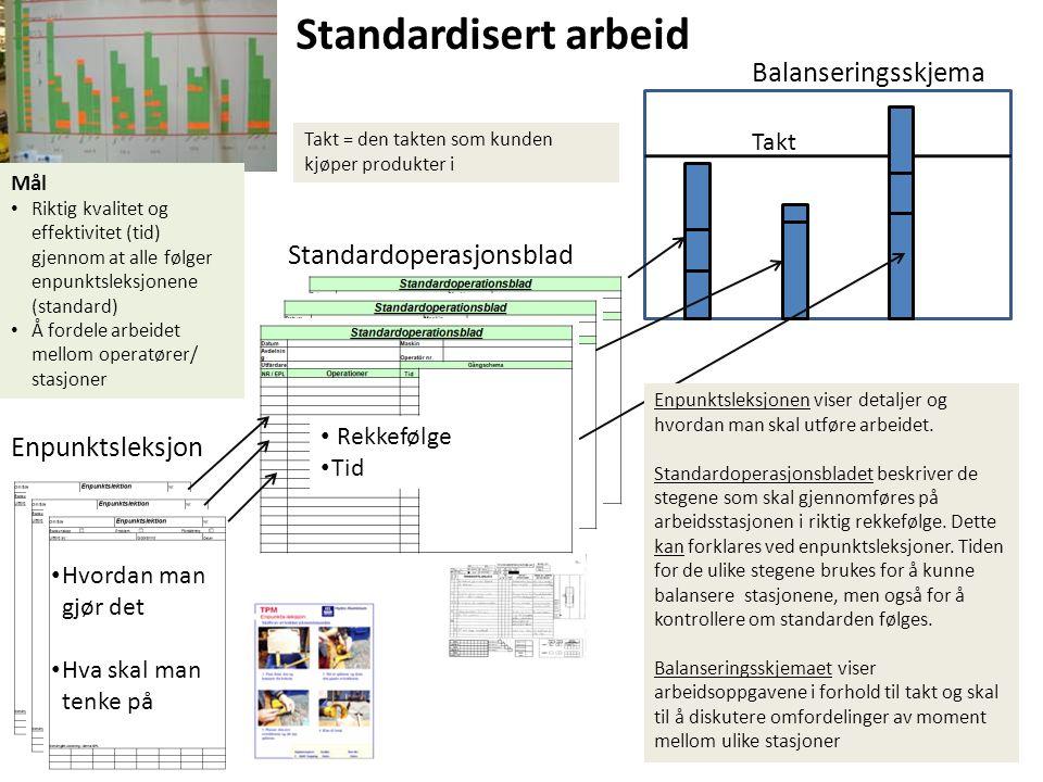 Enpunktsleksjon Rekkefølge Tid Hvordan man gjør det Hva skal man tenke på Standardoperasjonsblad Balanseringsskjema Takt Standardisert arbeid Mål Rikt