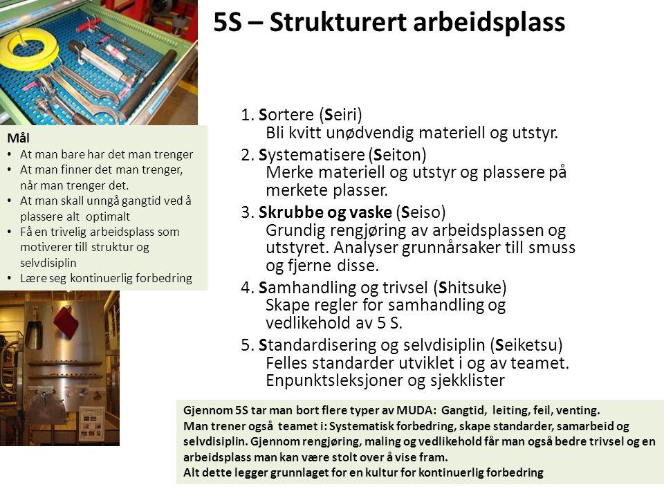 5S – Strukturert arbeidsplass Mål At man bare har det man trenger At man finner det man trenger, når man trenger det. At man skall unngå gangtid ved å