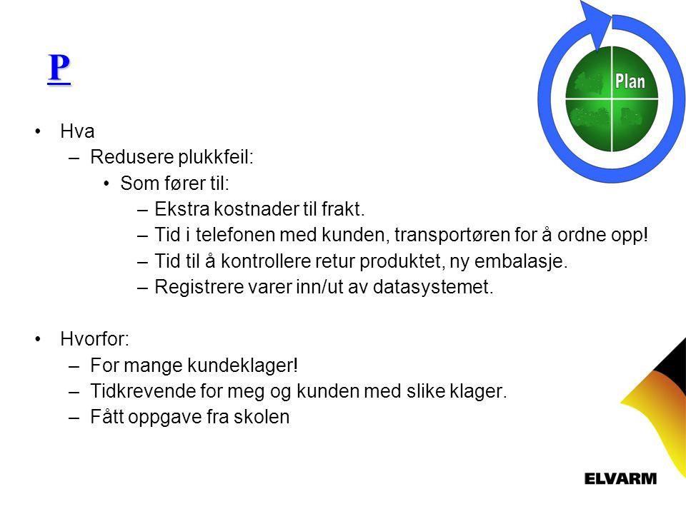 P Hva – Redusere plukkfeil: Som fører til: – Ekstra kostnader til frakt.