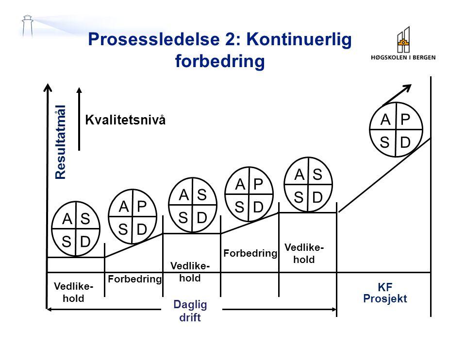 Prosessledelse 2: Kontinuerlig forbedring PA SD Kvalitetsnivå Resultatmål KF Prosjekt SA SD PA SD PA SD SA SD SA SD Daglig drift Vedlike- hold Vedlike