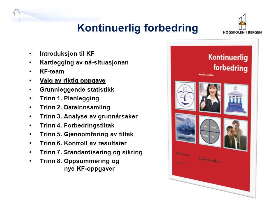 Kontinuerlig forbedring Introduksjon til KF Kartlegging av nå-situasjonen KF-team Valg av riktig oppgaveValg av riktig oppgave Grunnleggende statistik