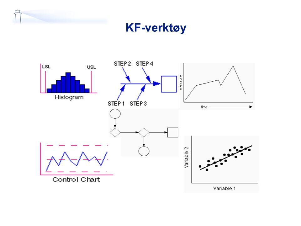 KF-verktøy