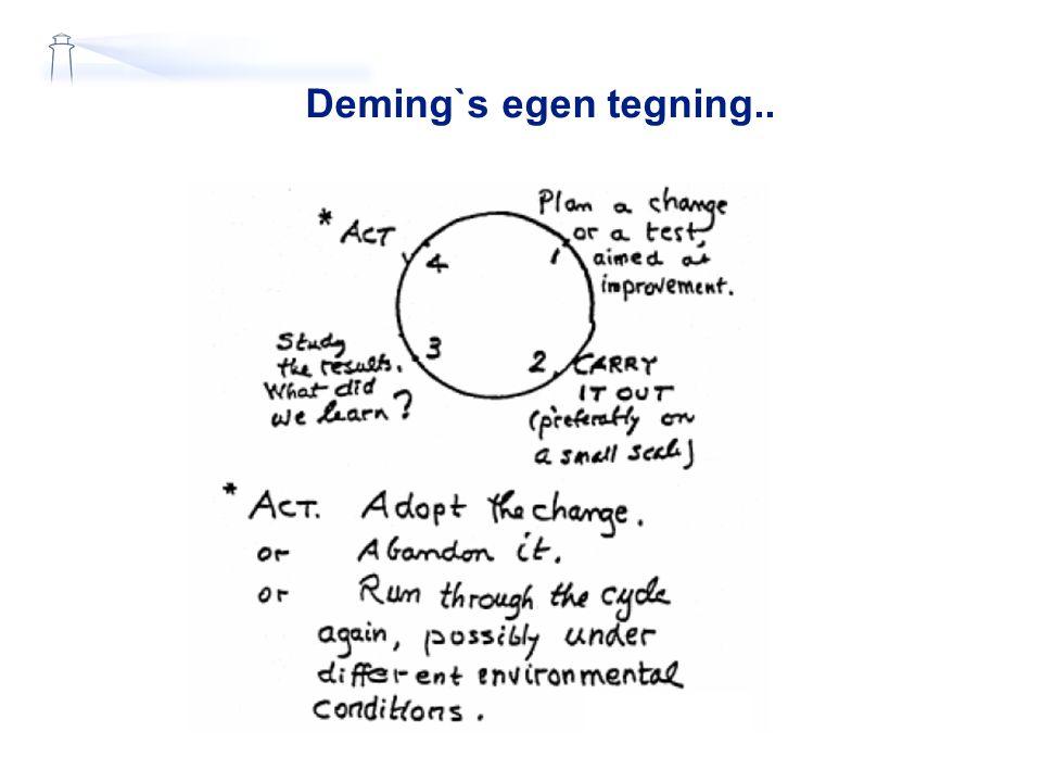 Deming`s egen tegning..