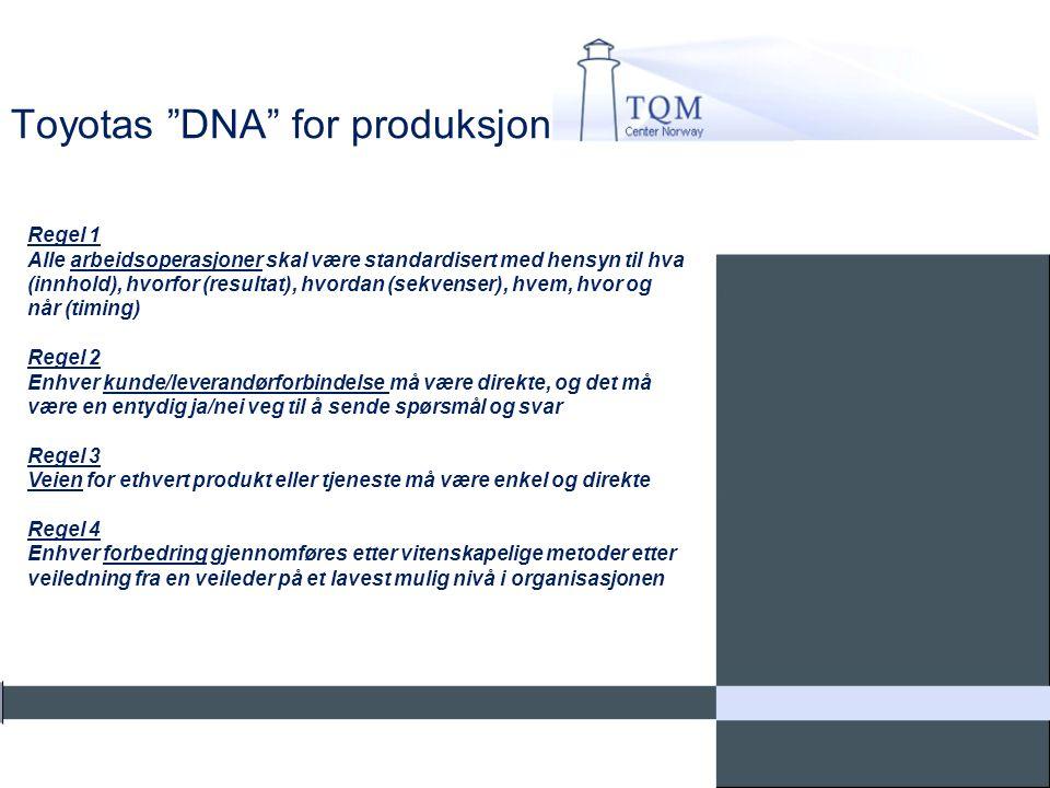 Toyotas DNA for produksjon Regel 1 Alle arbeidsoperasjoner skal være standardisert med hensyn til hva (innhold), hvorfor (resultat), hvordan (sekvenser), hvem, hvor og når (timing) Regel 2 Enhver kunde/leverandørforbindelse må være direkte, og det må være en entydig ja/nei veg til å sende spørsmål og svar Regel 3 Veien for ethvert produkt eller tjeneste må være enkel og direkte Regel 4 Enhver forbedring gjennomføres etter vitenskapelige metoder etter veiledning fra en veileder på et lavest mulig nivå i organisasjonen