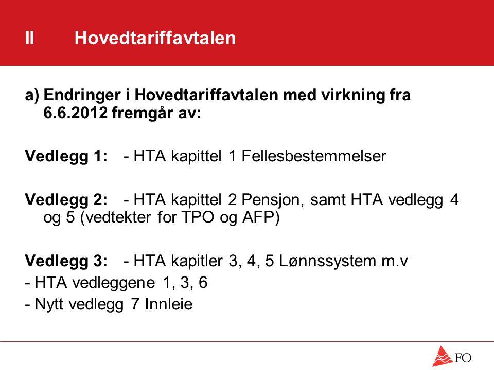 IIHovedtariffavtalen a)Endringer i Hovedtariffavtalen med virkning fra 6.6.2012 fremgår av: Vedlegg 1:- HTA kapittel 1 Fellesbestemmelser Vedlegg 2:- HTA kapittel 2 Pensjon, samt HTA vedlegg 4 og 5 (vedtekter for TPO og AFP) Vedlegg 3: - HTA kapitler 3, 4, 5 Lønnssystem m.v - HTA vedleggene 1, 3, 6 - Nytt vedlegg 7 Innleie