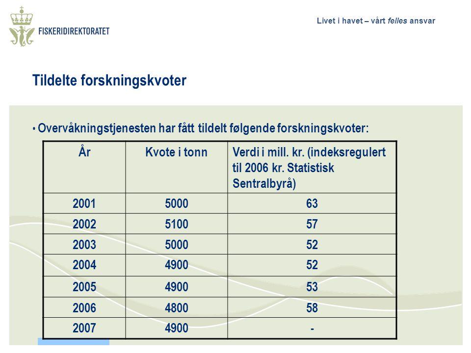 Livet i havet – vårt felles ansvar Tildelte forskningskvoter Overvåkningstjenesten har fått tildelt følgende forskningskvoter: ÅrKvote i tonnVerdi i m