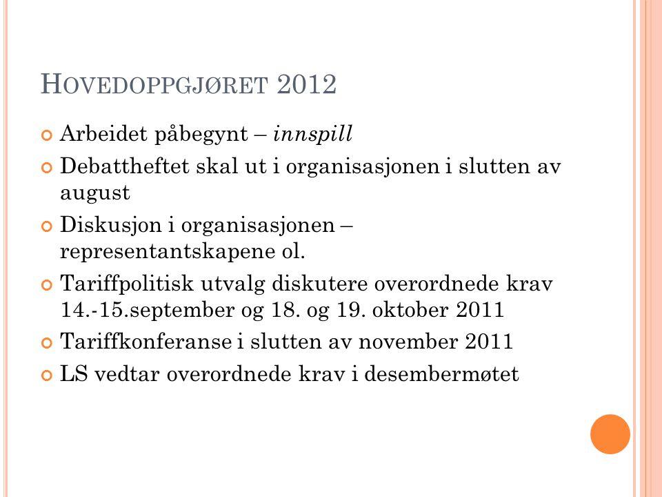 H OVEDOPPGJØRET 2012 Arbeidet påbegynt – innspill Debattheftet skal ut i organisasjonen i slutten av august Diskusjon i organisasjonen – representantskapene ol.