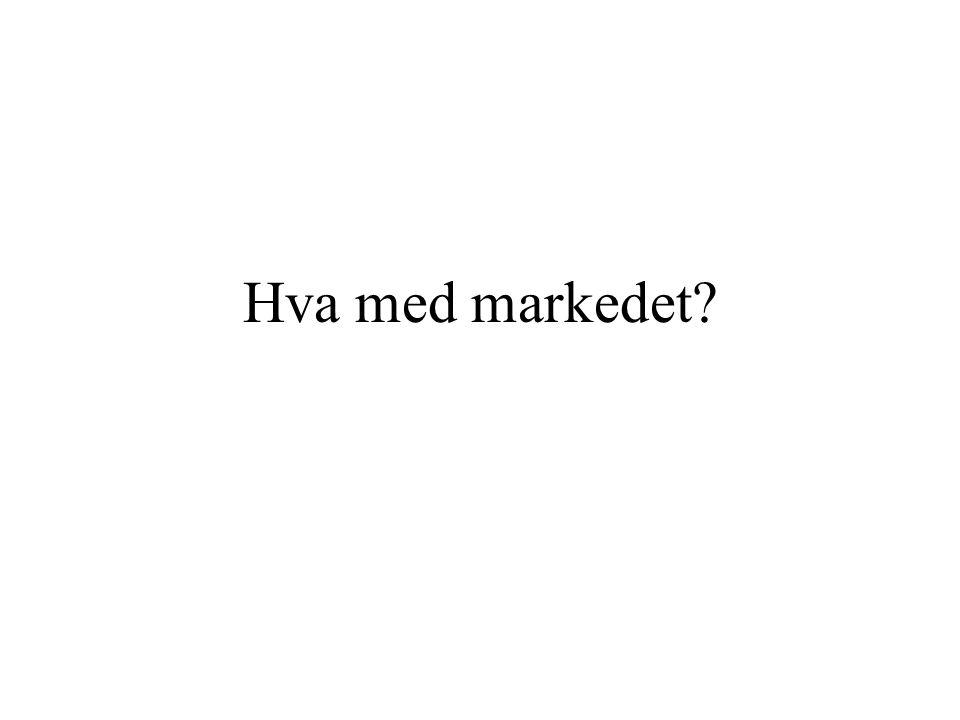 Hva med markedet?