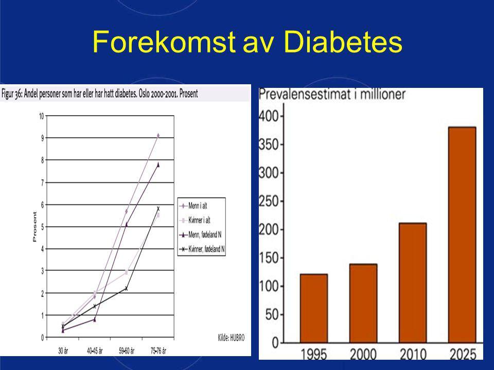 Type 2 diabetes Sykdommen skyldes –Overvekt –Inaktivitet –Kost: SUKKER –Alder –Gener –Røyking –Stress