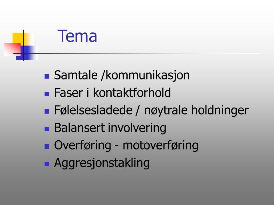 Tema Samtale /kommunikasjon Faser i kontaktforhold Følelsesladede / nøytrale holdninger Balansert involvering Overføring - motoverføring Aggresjonstak