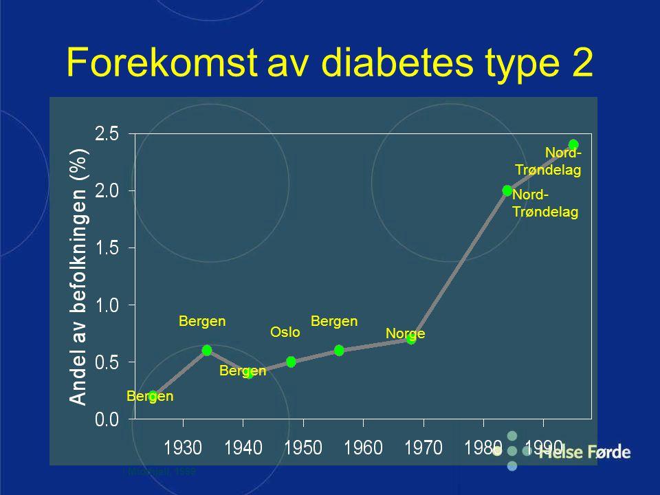 | Midthjell, 1999 Forekomst av diabetes type 2 Bergen Oslo Norge Nord- Trøndelag Nord- Trøndelag