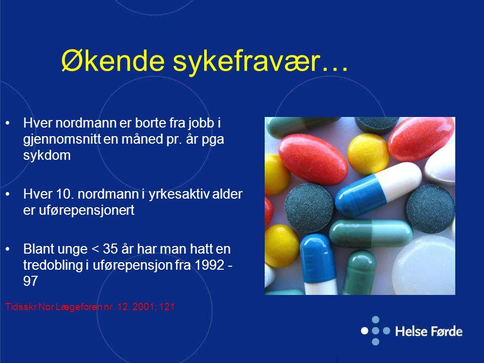 | Økende sykefravær… Hver nordmann er borte fra jobb i gjennomsnitt en måned pr. år pga sykdom Hver 10. nordmann i yrkesaktiv alder er uførepensjonert