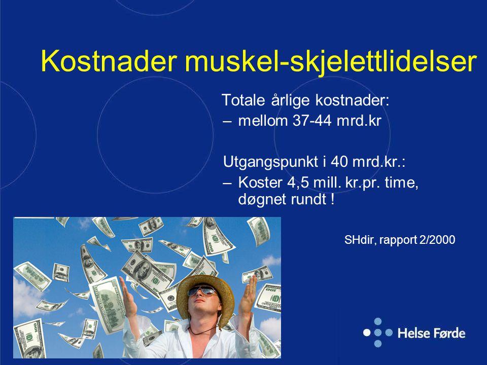 | Kostnader muskel-skjelettlidelser Totale årlige kostnader: –mellom 37-44 mrd.kr Utgangspunkt i 40 mrd.kr.: –Koster 4,5 mill. kr.pr. time, døgnet run