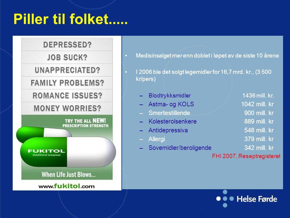 | Medisinsalget mer enn doblet i løpet av de siste 10 årene I 2006 ble det solgt legemidler for 16,7 mrd. kr., (3 500 kr/pers) –Blodtrykksmidler 1436
