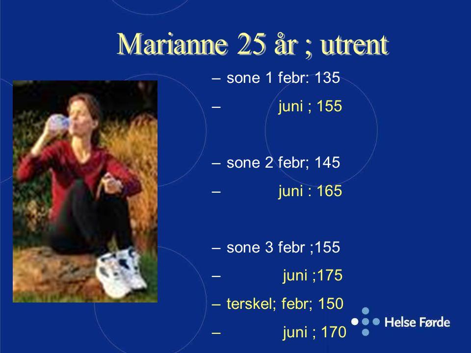 –sone 1 febr: 135 – juni ; 155 –sone 2 febr; 145 – juni : 165 –sone 3 febr ;155 – juni ;175 –terskel; febr; 150 – juni ; 170