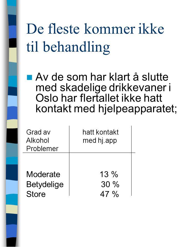 De fleste kommer ikke til behandling Av de som har klart å slutte med skadelige drikkevaner i Oslo har flertallet ikke hatt kontakt med hjelpeapparate