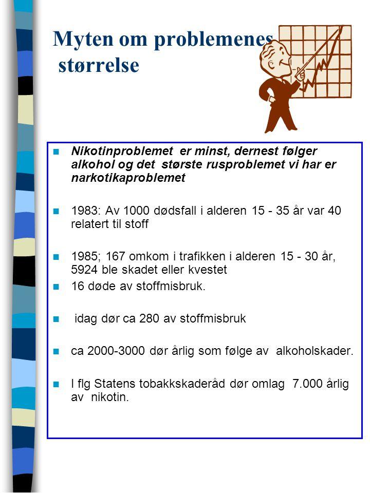 Myten om problemenes størrelse Nikotinproblemet er minst, dernest følger alkohol og det største rusproblemet vi har er narkotikaproblemet 1983: Av 100