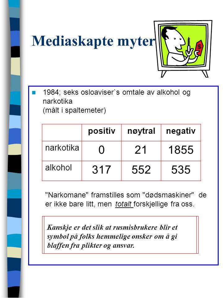 Mediaskapte myter 1984; seks osloaviser`s omtale av alkohol og narkotika (målt i spaltemeter) positivnøytralnegativ narkotika 0211855 alkohol 31755253