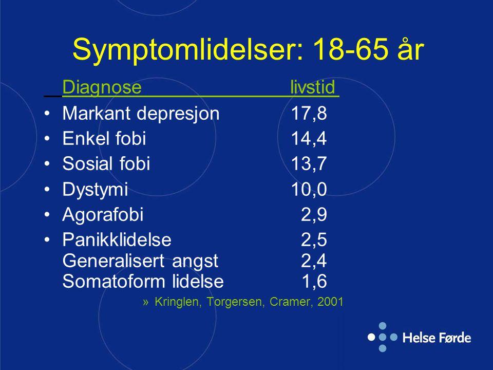 Symptomlidelser: 18-65 år Diagnoselivstid Markant depresjon17,8 Enkel fobi 14,4 Sosial fobi13,7 Dystymi10,0 Agorafobi 2,9 Panikklidelse 2,5 Generalise