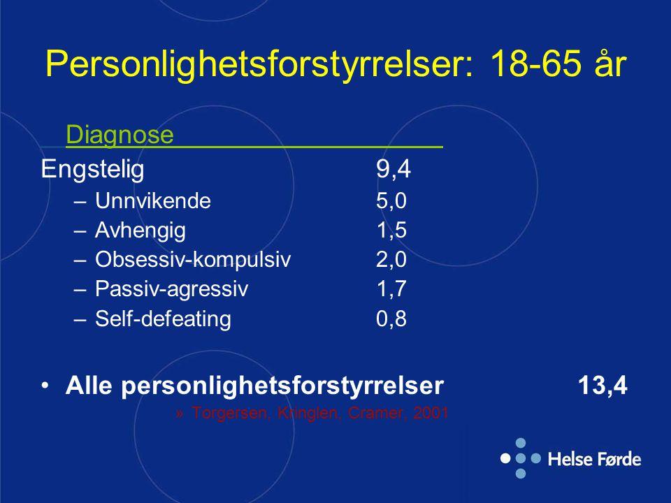 Personlighetsforstyrrelser: 18-65 år Diagnose Engstelig9,4 –Unnvikende5,0 –Avhengig 1,5 –Obsessiv-kompulsiv2,0 –Passiv-agressiv1,7 –Self-defeating0,8