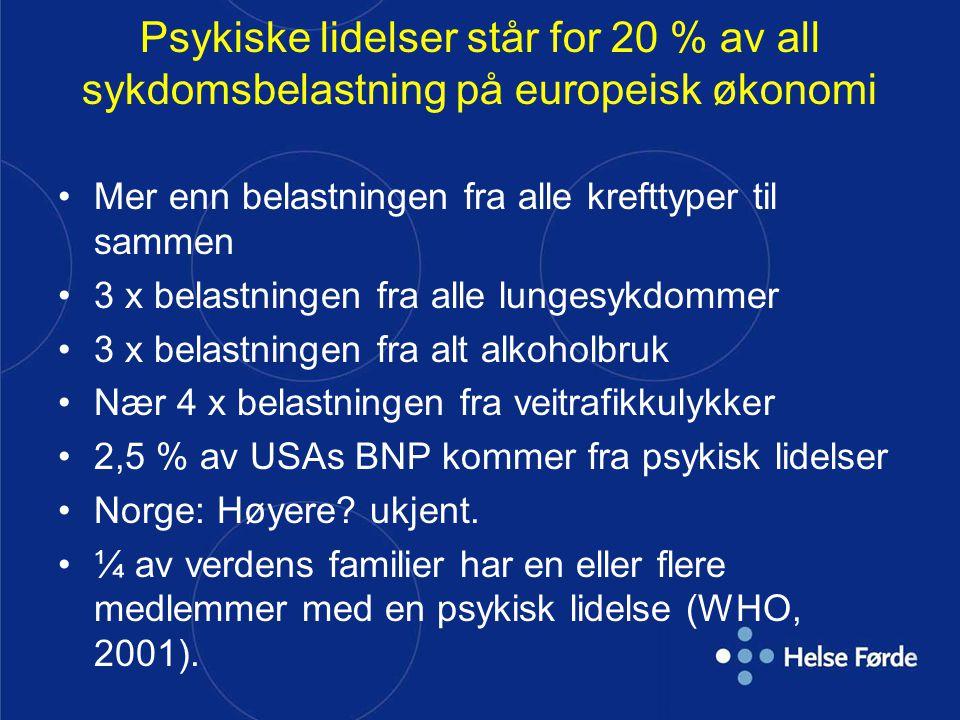 Psykiske lidelser står for 20 % av all sykdomsbelastning på europeisk økonomi Mer enn belastningen fra alle krefttyper til sammen 3 x belastningen fra