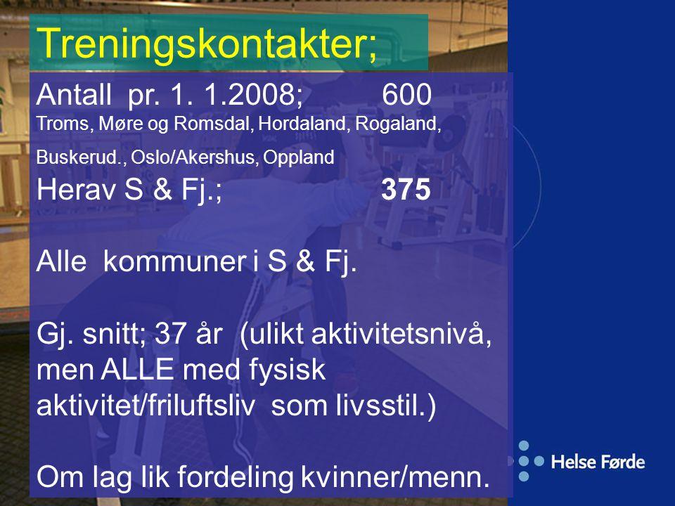 Treningskontakter; Antall pr. 1.