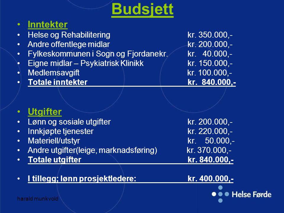 harald munkvold Budsjett Inntekter Helse og Rehabiliteringkr. 350.000,- Andre offentlege midlarkr. 200.000,- Fylkeskommunen i Sogn og Fjordanekr. kr.
