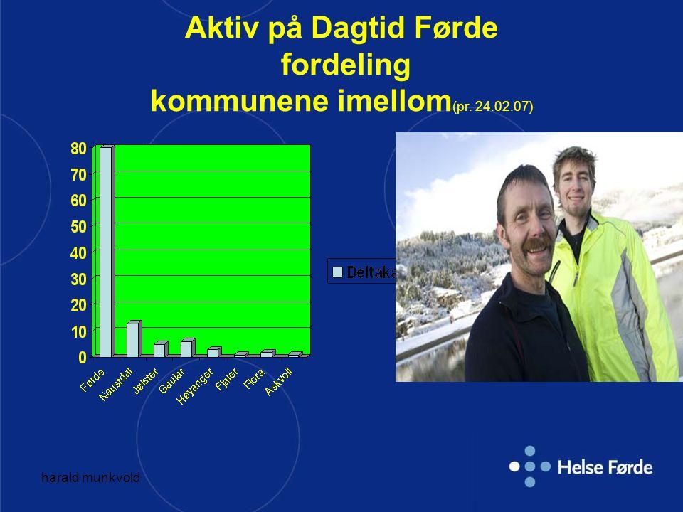 harald munkvold Aktiv på Dagtid Førde fordeling kommunene imellom (pr. 24.02.07)