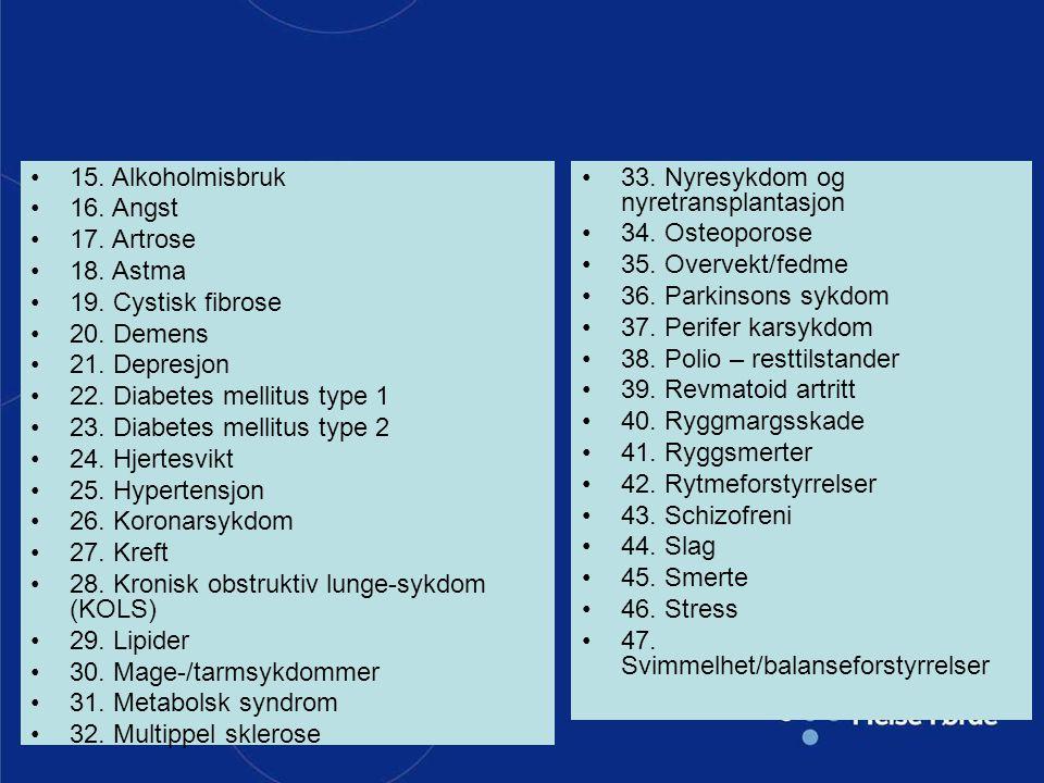 15. Alkoholmisbruk 16. Angst 17. Artrose 18. Astma 19. Cystisk fibrose 20. Demens 21. Depresjon 22. Diabetes mellitus type 1 23. Diabetes mellitus typ