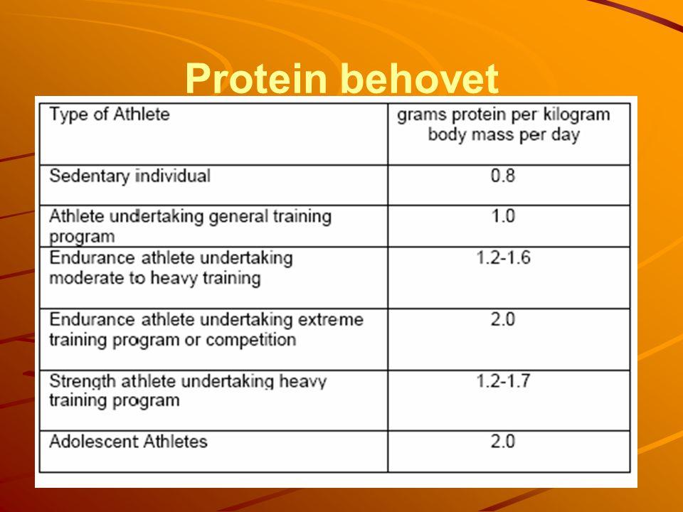 Protein behovet