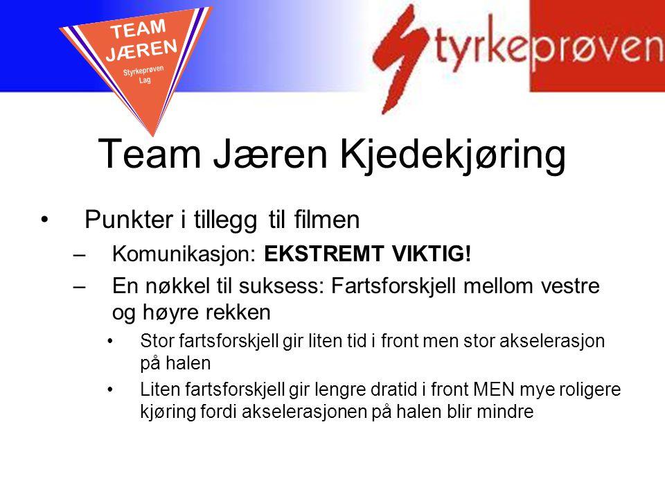 Team Jæren Kjedekjøring Punkter i tillegg til filmen –Komunikasjon: EKSTREMT VIKTIG! –En nøkkel til suksess: Fartsforskjell mellom vestre og høyre rek