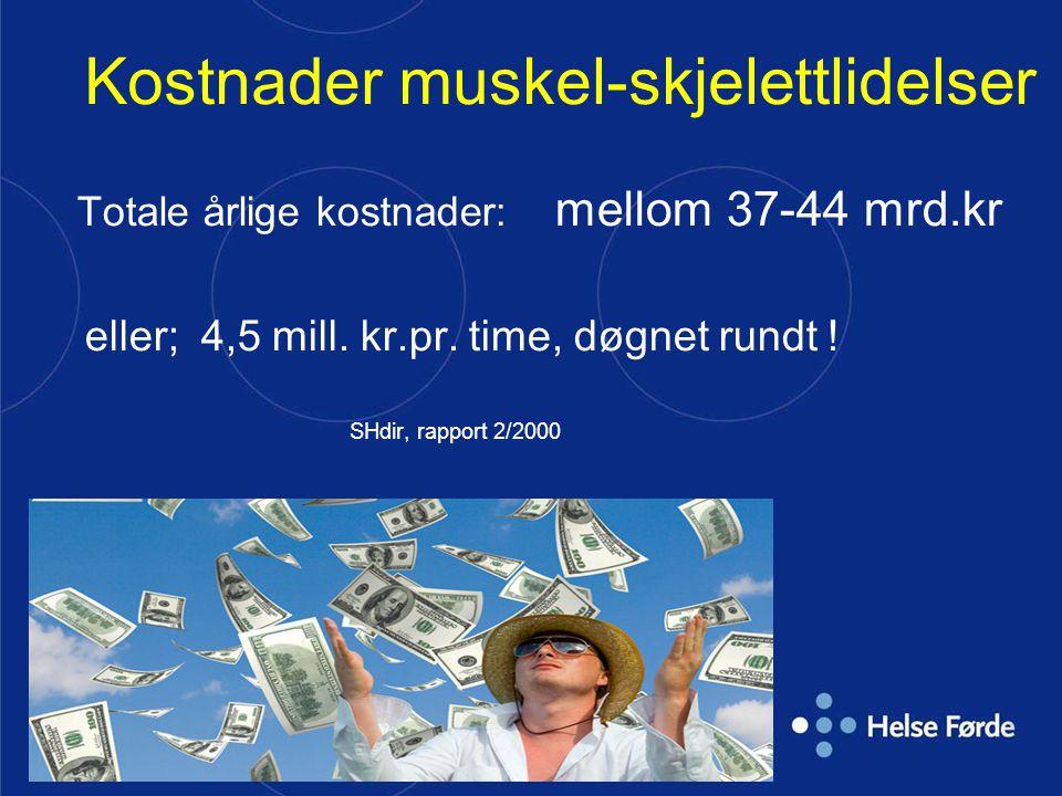 | Kostnader muskel-skjelettlidelser Totale årlige kostnader: mellom 37-44 mrd.kr eller; 4,5 mill.