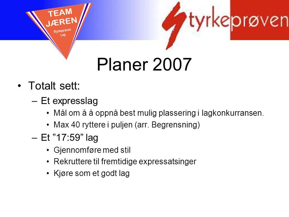 """Planer 2007 Totalt sett: –Et expresslag Mål om å å oppnå best mulig plassering i lagkonkurransen. Max 40 ryttere i puljen (arr. Begrensning) –Et """"17:5"""