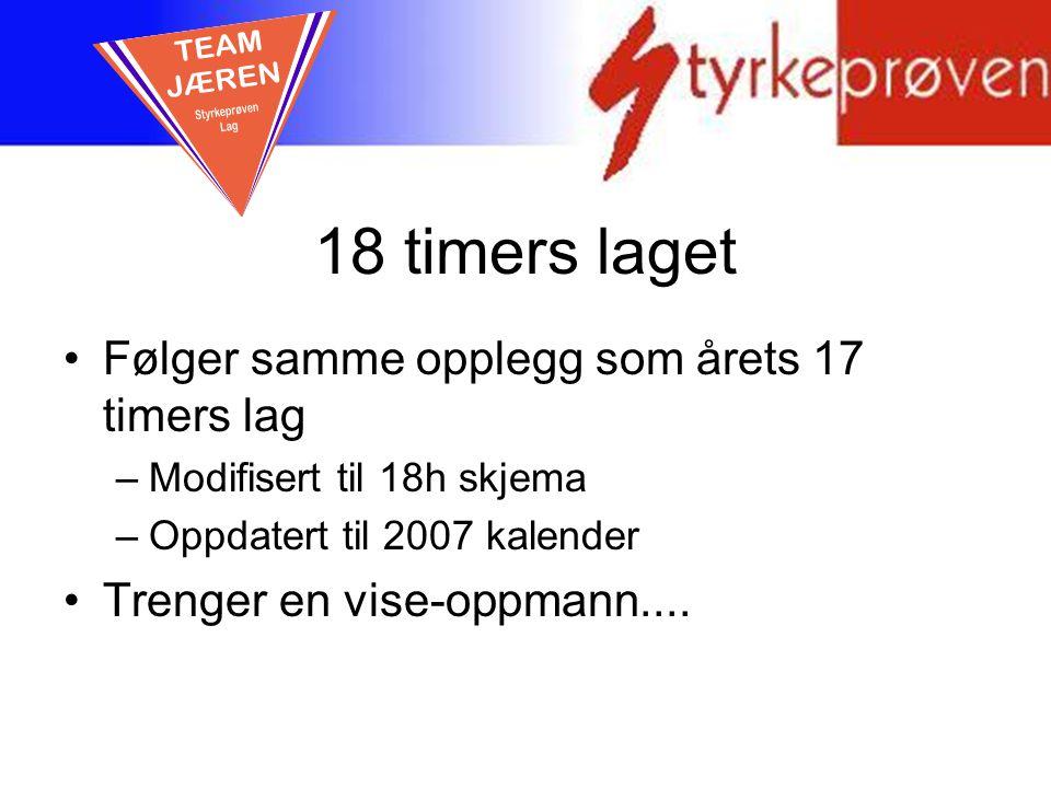 18 timers laget Følger samme opplegg som årets 17 timers lag –Modifisert til 18h skjema –Oppdatert til 2007 kalender Trenger en vise-oppmann....