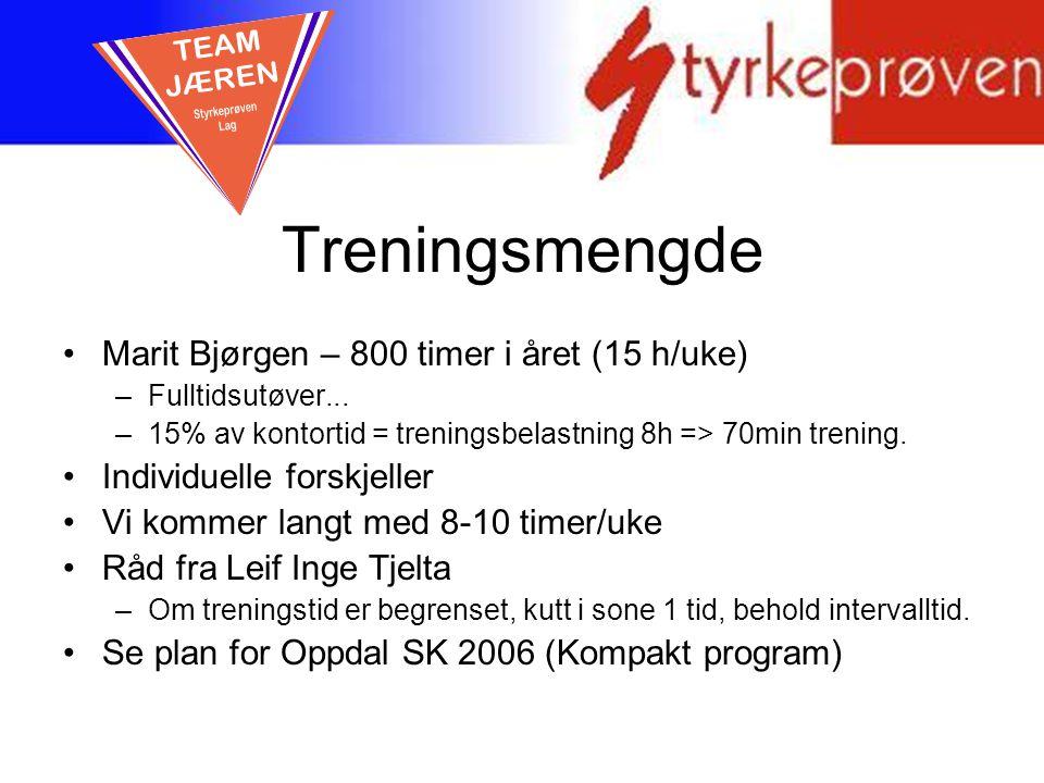 Treningsmengde Marit Bjørgen – 800 timer i året (15 h/uke) –Fulltidsutøver... –15% av kontortid = treningsbelastning 8h => 70min trening. Individuelle