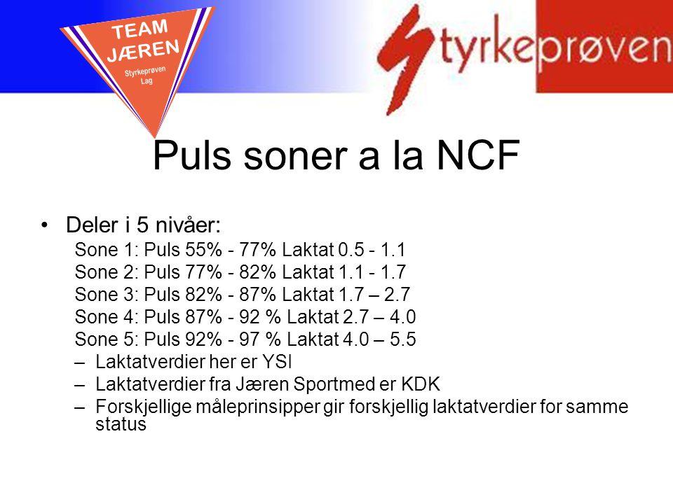 Deler i 5 nivåer: Sone 1: Puls 55% - 77% Laktat 0.5 - 1.1 Sone 2: Puls 77% - 82% Laktat 1.1 - 1.7 Sone 3: Puls 82% - 87% Laktat 1.7 – 2.7 Sone 4: Puls