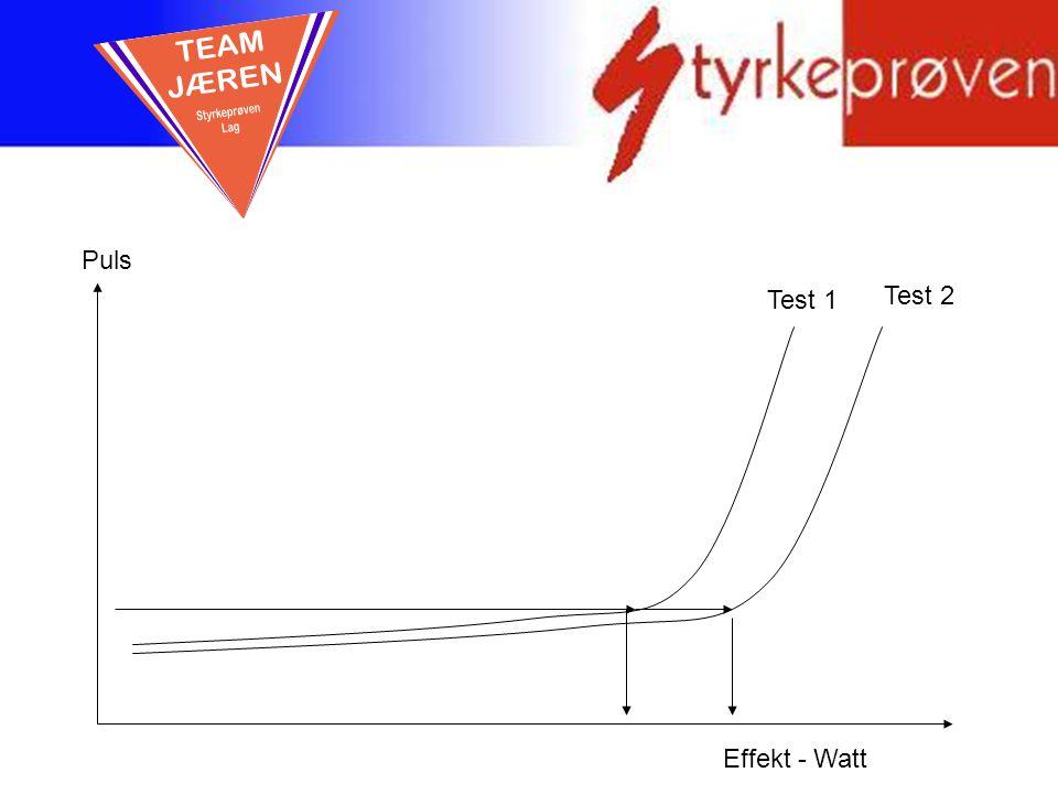 Effekt - Watt Puls Test 1 Test 2