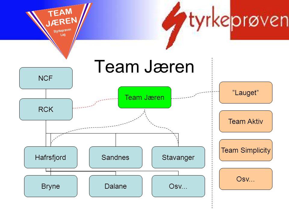 "Team Jæren ""Lauget"" Team Aktiv Team Simplicity Osv... NCF RCK HafrsfjordSandnesStavanger BryneDalaneOsv..."